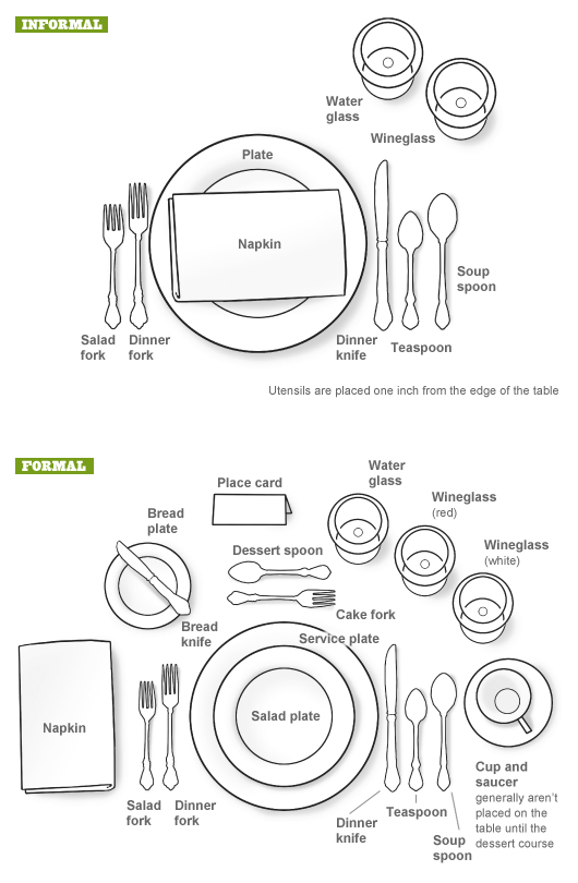 Place settings - feastly